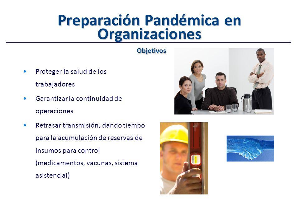 Preparación Pandémica en Organizaciones Objetivos