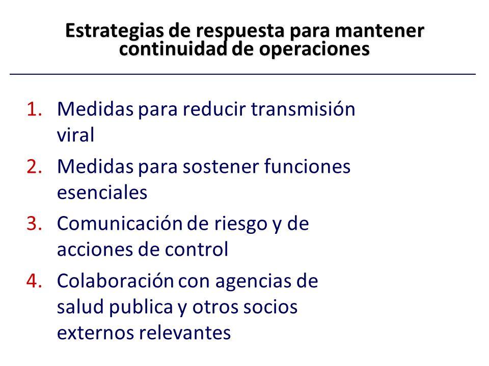 Estrategias de respuesta para mantener continuidad de operaciones