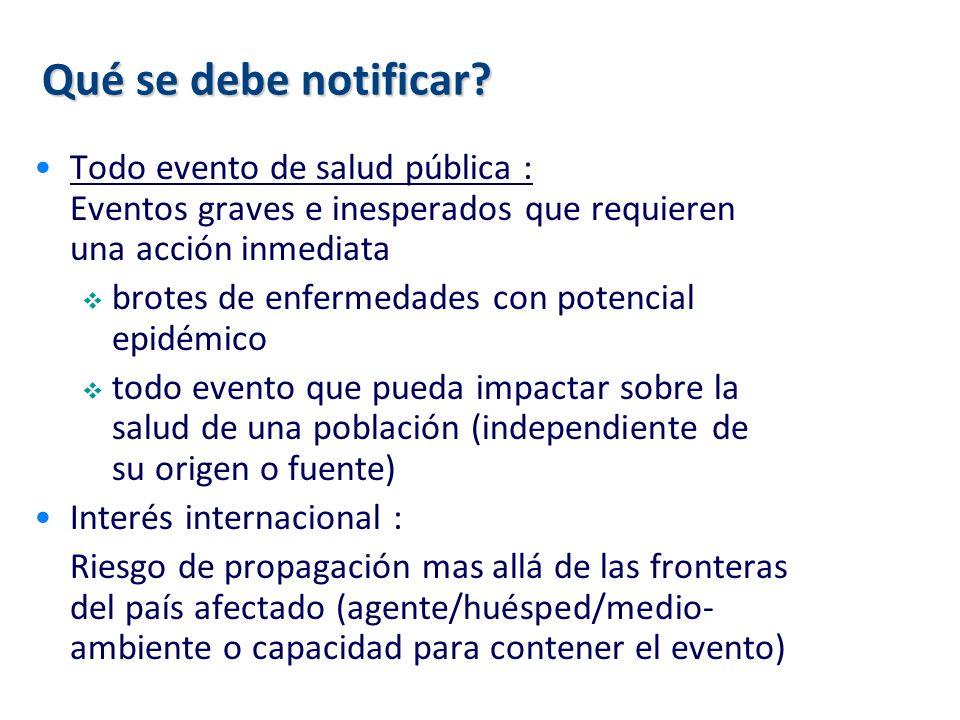 Qué se debe notificar Todo evento de salud pública : Eventos graves e inesperados que requieren una acción inmediata.