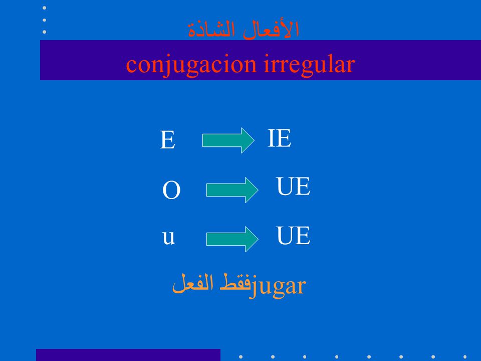 الأفعال الشاذة conjugacion irregular