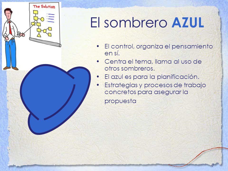 El sombrero AZUL El control, organiza el pensamiento en sí.