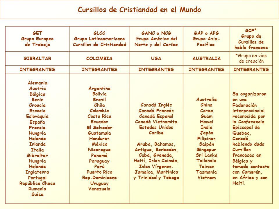 Cursillos de Cristiandad en el Mundo