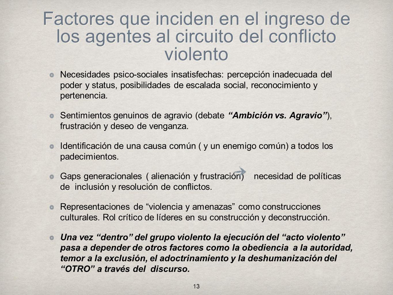 Factores que inciden en el ingreso de los agentes al circuito del conflicto violento