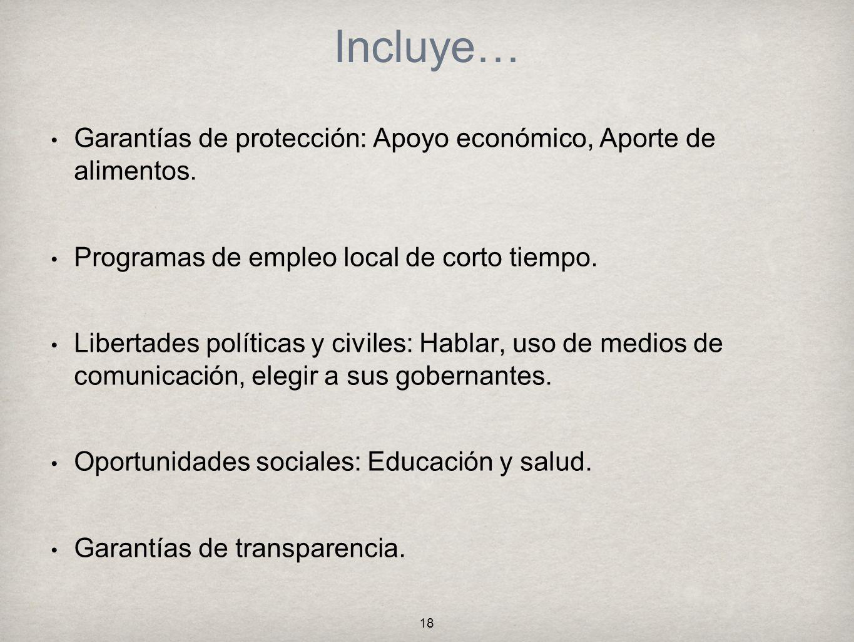 Incluye…Garantías de protección: Apoyo económico, Aporte de alimentos. Programas de empleo local de corto tiempo.