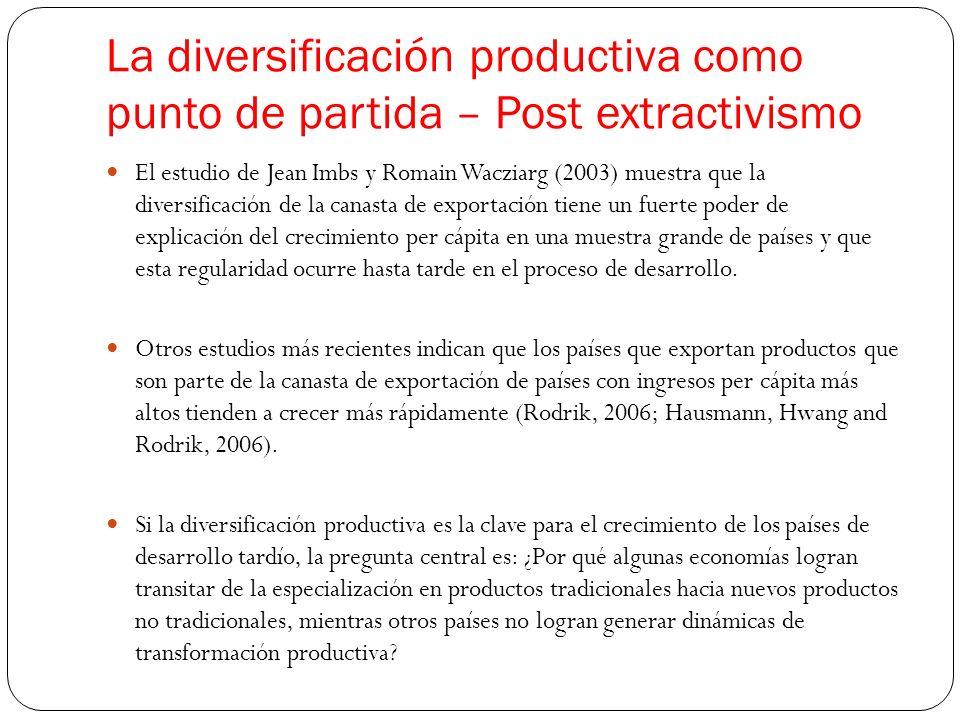 La diversificación productiva como punto de partida – Post extractivismo