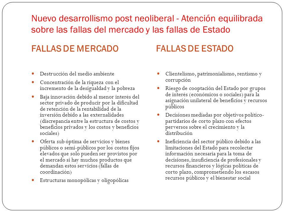 Nuevo desarrollismo post neoliberal - Atención equilibrada sobre las fallas del mercado y las fallas de Estado