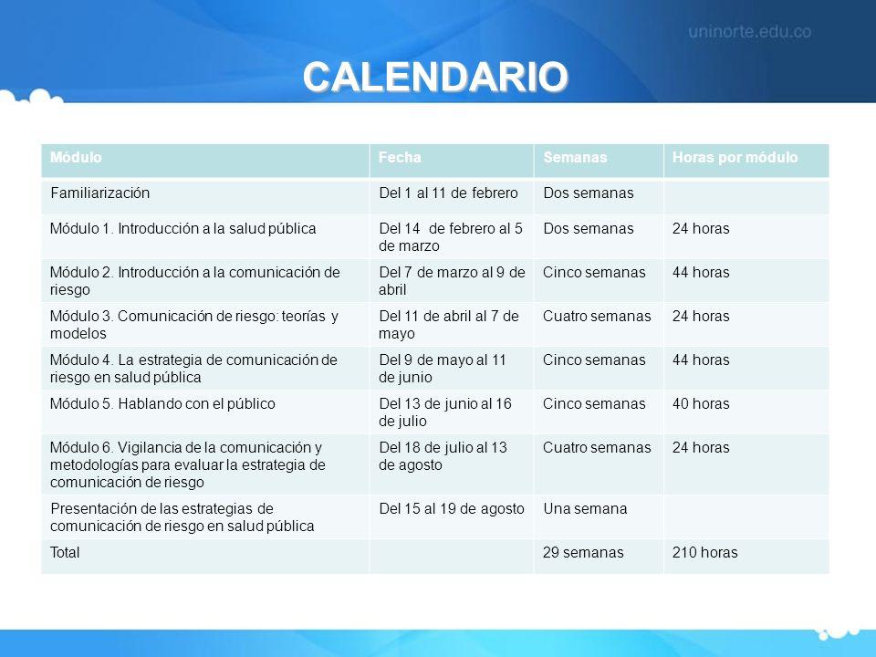 CALENDARIO Módulo Fecha Semanas Horas por módulo Familiarización