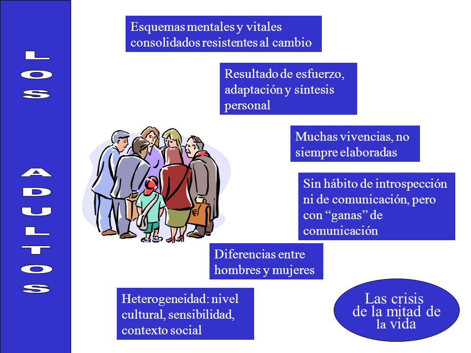 LOS ADULTOS Las crisis de la mitad de