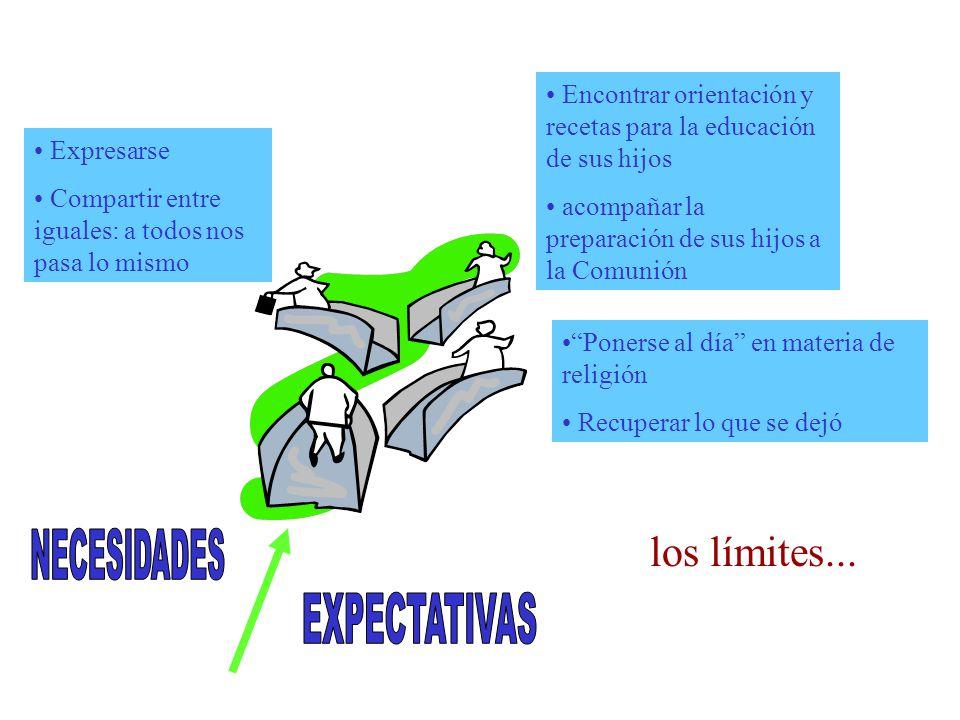 los límites... NECESIDADES EXPECTATIVAS