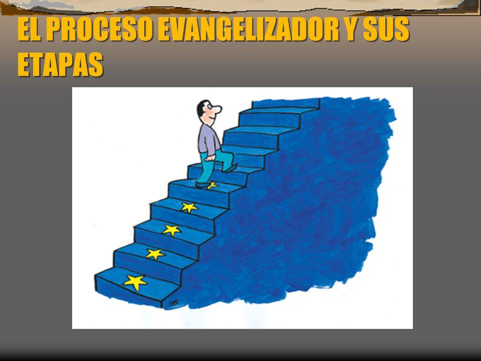 EL PROCESO EVANGELIZADOR Y SUS ETAPAS