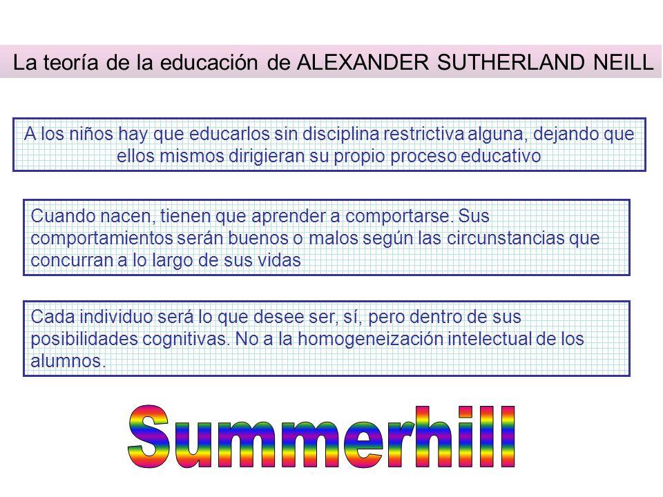 La teoría de la educación de ALEXANDER SUTHERLAND NEILL
