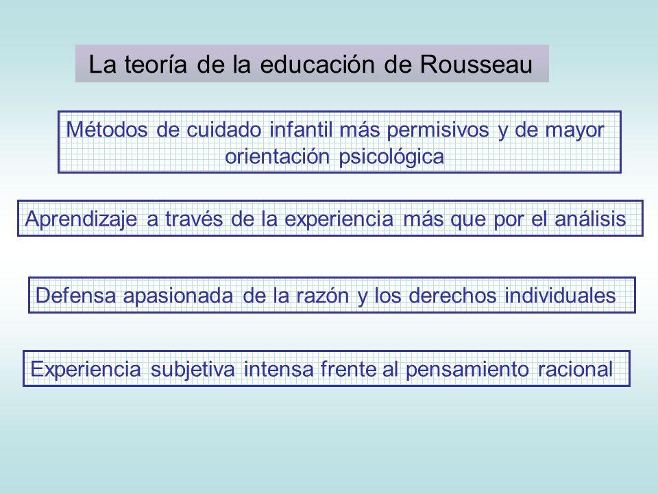 La teoría de la educación de Rousseau