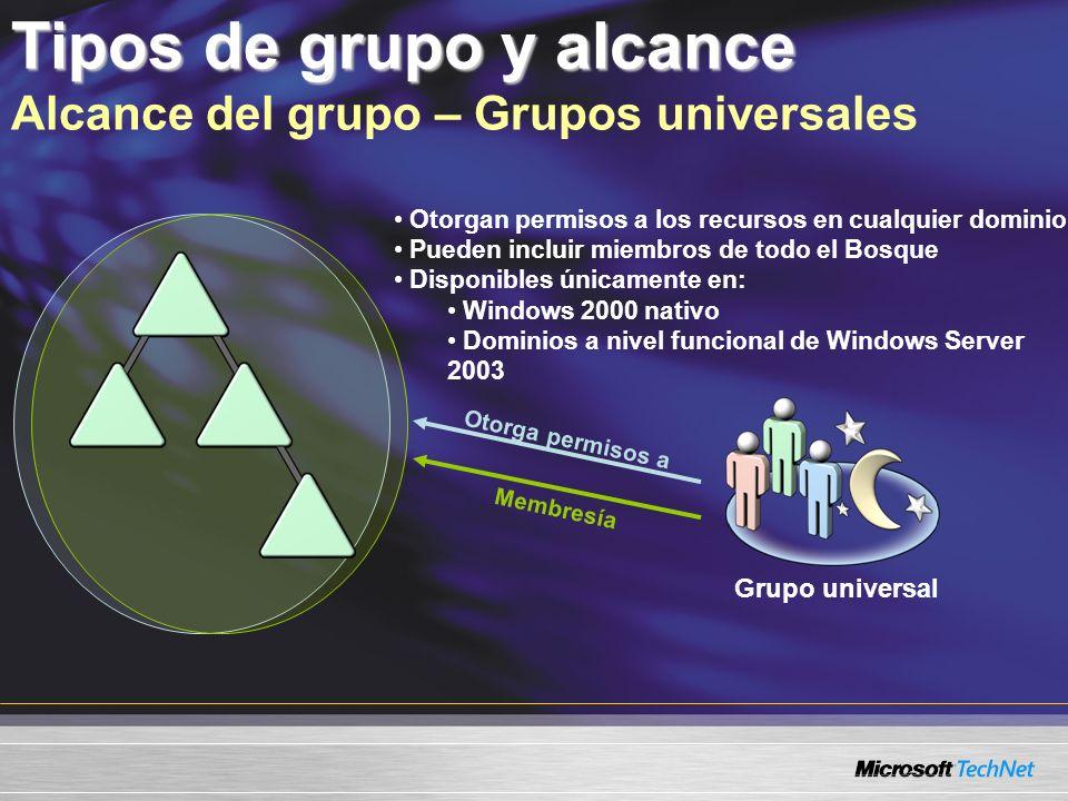 Tipos de grupo y alcance Alcance del grupo – Grupos universales