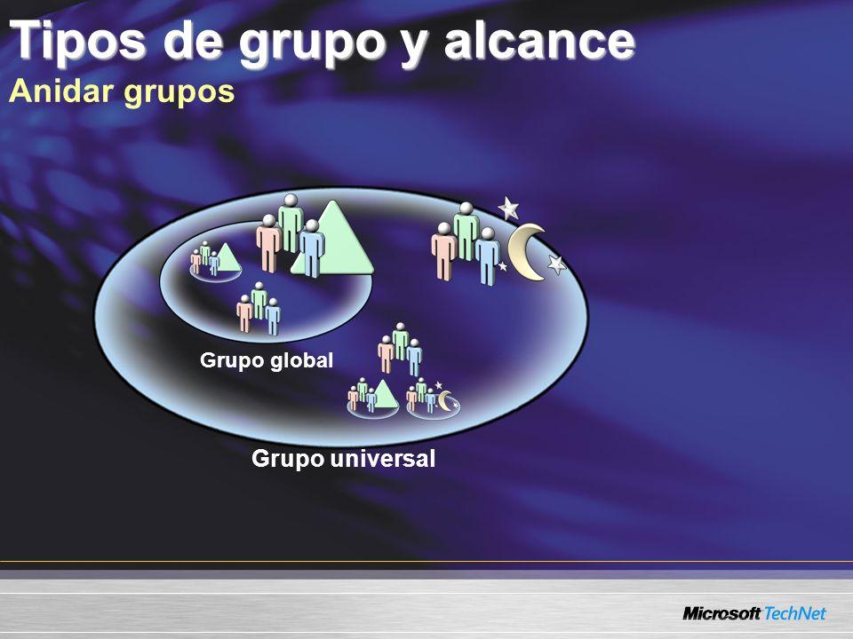 Tipos de grupo y alcance Anidar grupos