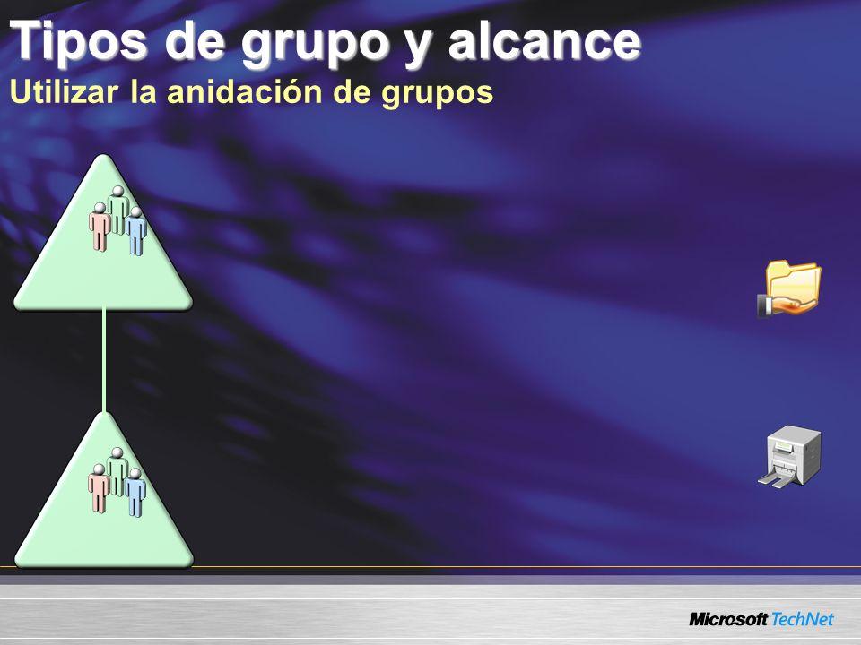 Tipos de grupo y alcance Utilizar la anidación de grupos