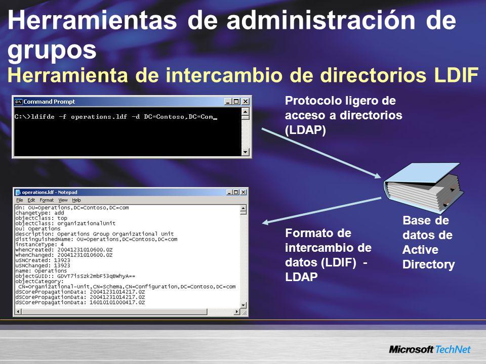Herramientas de administración de grupos Herramienta de intercambio de directorios LDIF