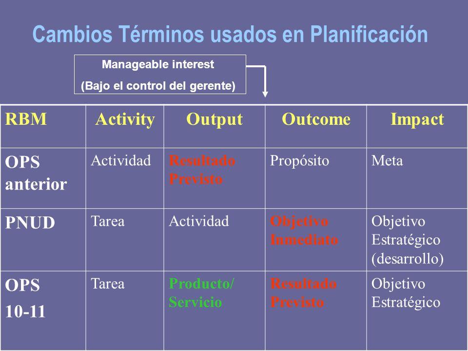 Cambios Términos usados en Planificación