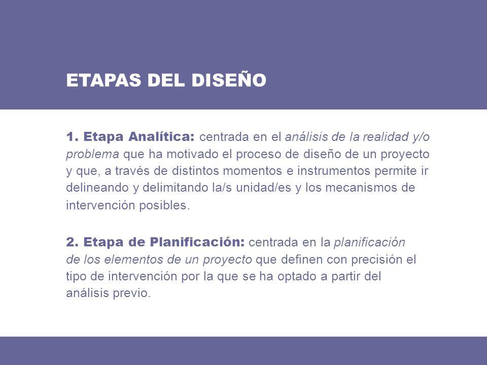ETAPAS DEL DISEÑO