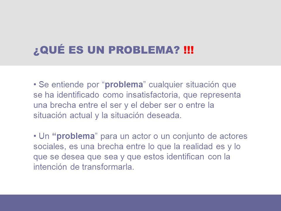 ¿QUÉ ES UN PROBLEMA !!!