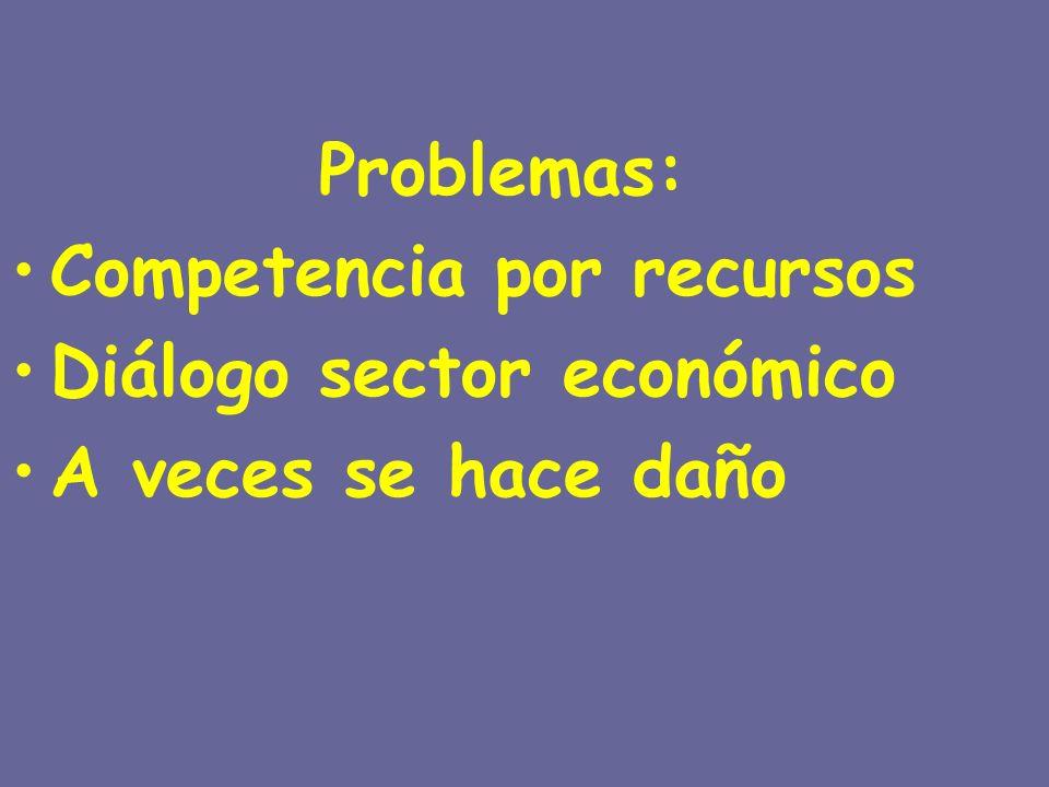 Competencia por recursos Diálogo sector económico A veces se hace daño