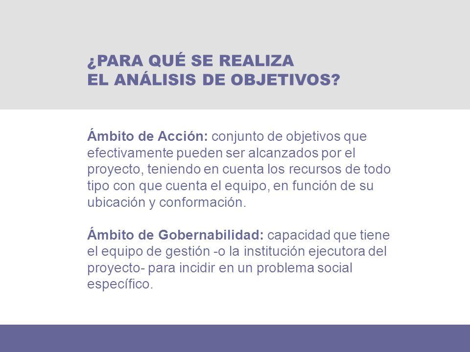 EL ANÁLISIS DE OBJETIVOS