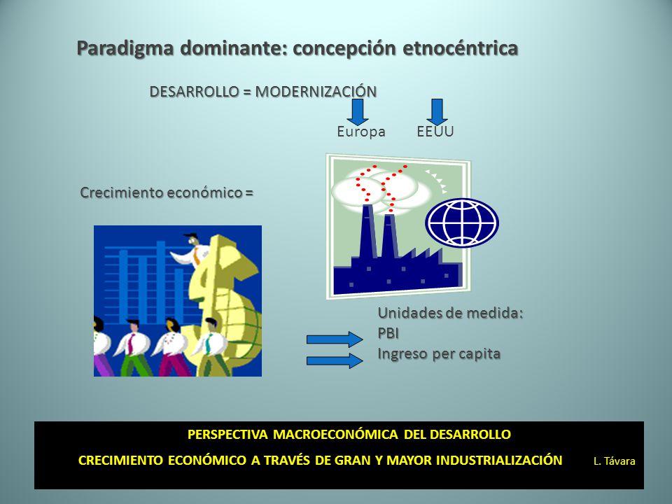 Paradigma dominante: concepción etnocéntrica DESARROLLO = MODERNIZACIÓN Europa EEUU Crecimiento económico = Unidades de medida: PBI Ingreso per capita PERSPECTIVA MACROECONÓMICA DEL DESARROLLO CRECIMIENTO ECONÓMICO A TRAVÉS DE GRAN Y MAYOR INDUSTRIALIZACIÓN L.