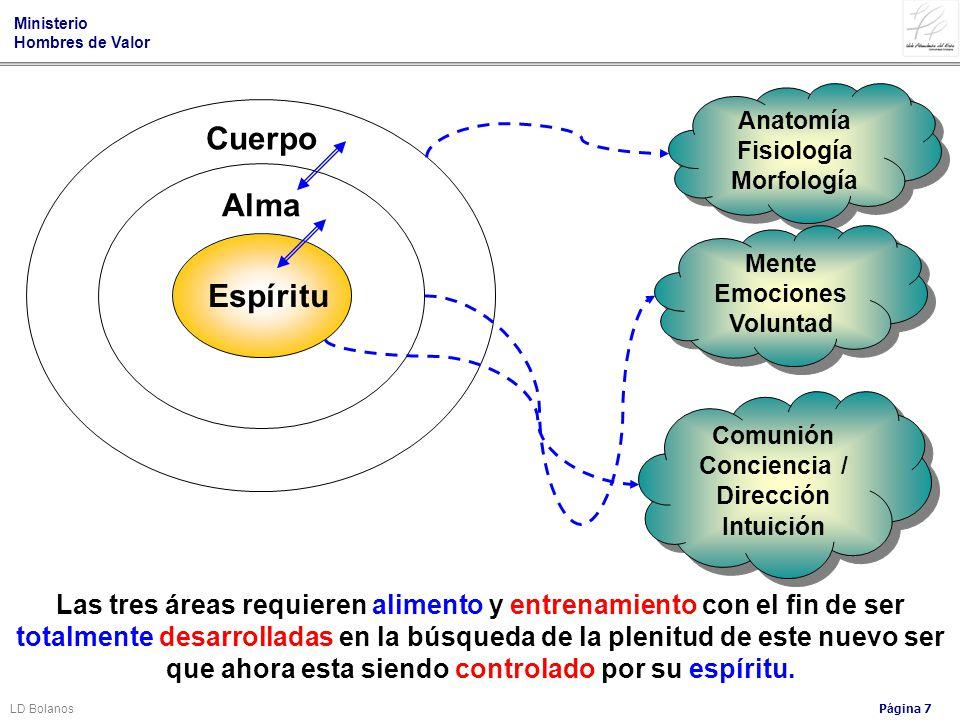 Conciencia / Dirección