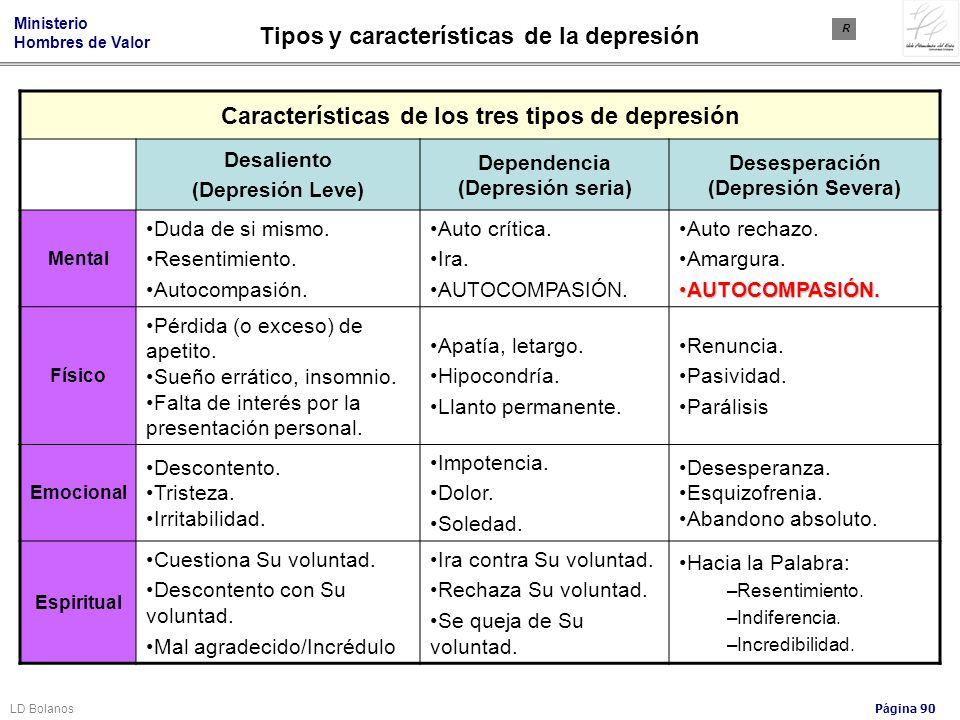 Características de los tres tipos de depresión