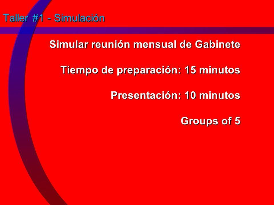 Taller #1 - Simulación Simular reunión mensual de Gabinete Tiempo de preparación: 15 minutos Presentación: 10 minutos Groups of 5.