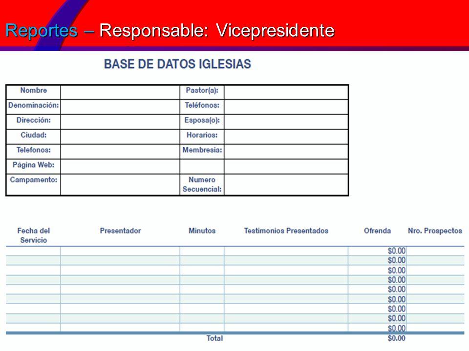 Reportes – Responsable: Vicepresidente