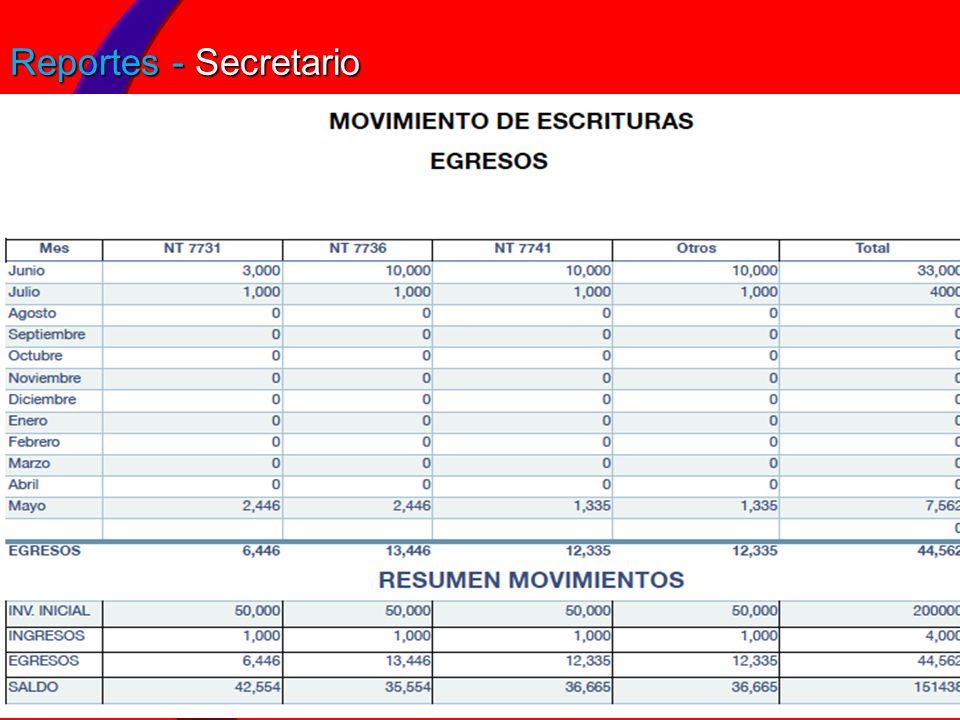 Reportes - Secretario
