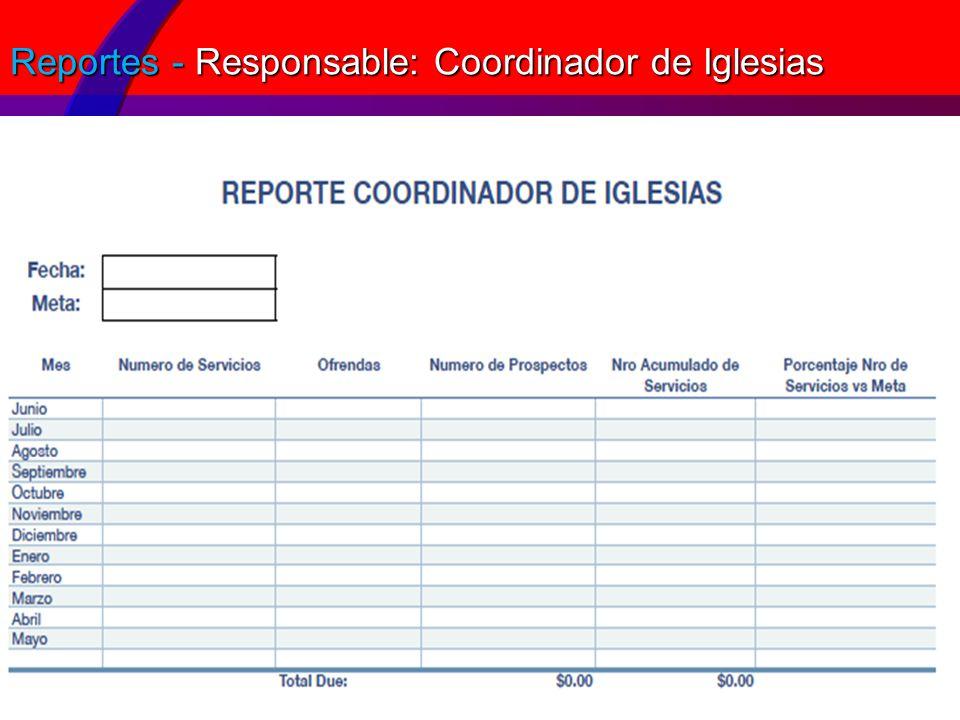 Reportes - Responsable: Coordinador de Iglesias
