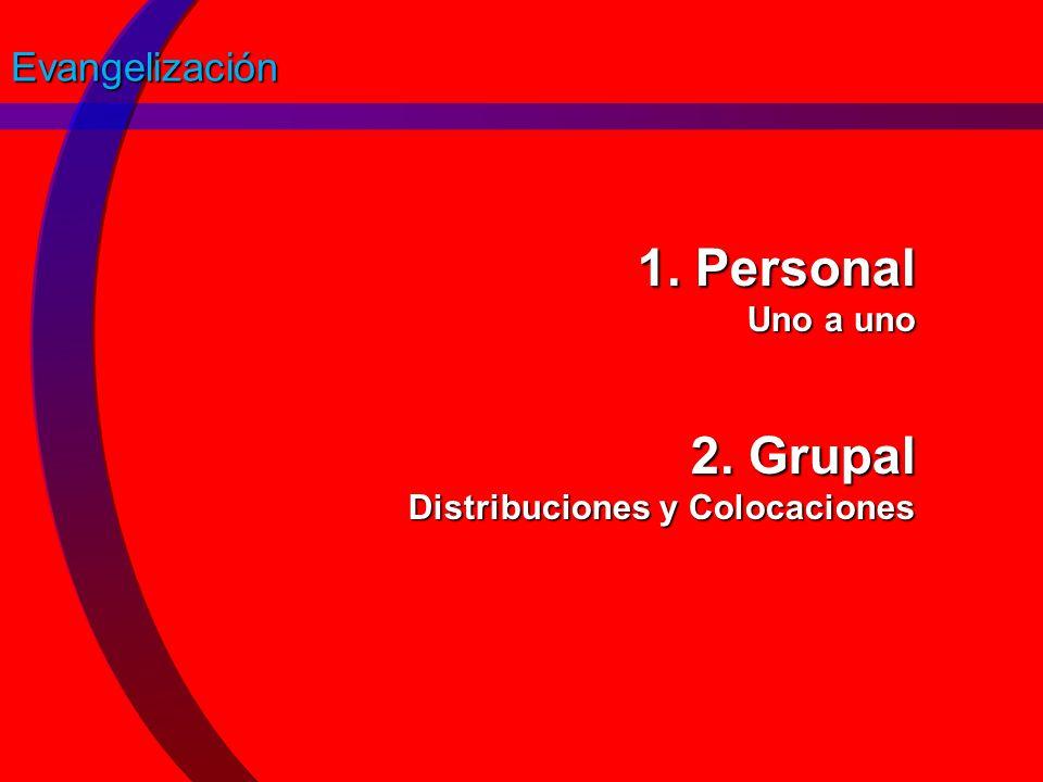 1. Personal Uno a uno 2. Grupal Distribuciones y Colocaciones