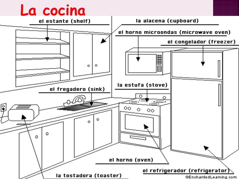 La cocina La cocina