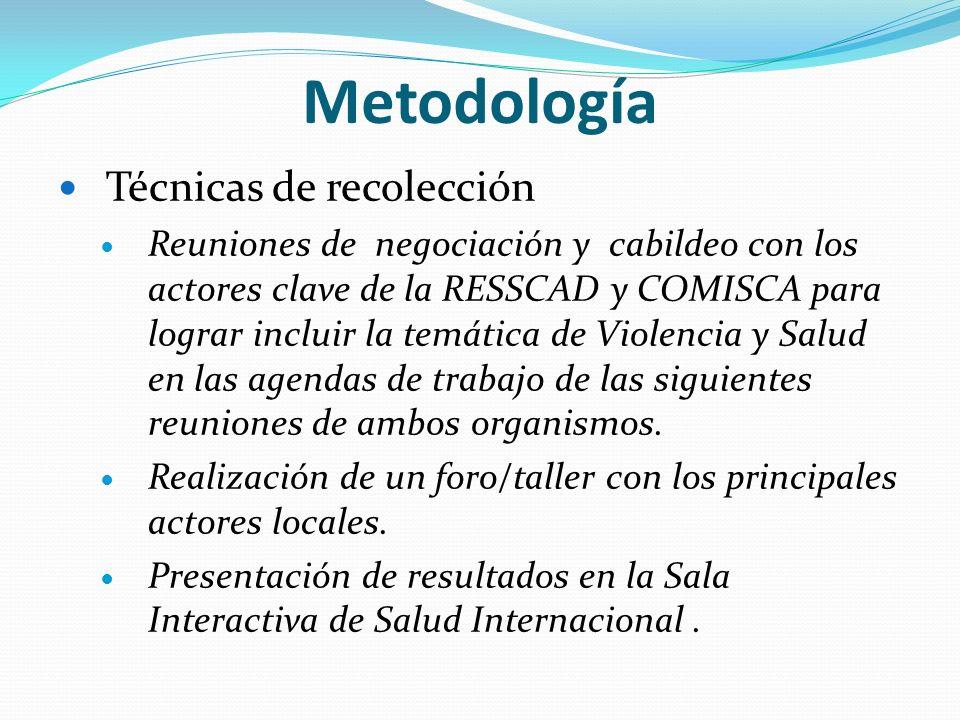 Metodología Técnicas de recolección
