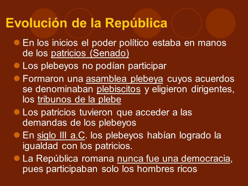 Evolución de la República