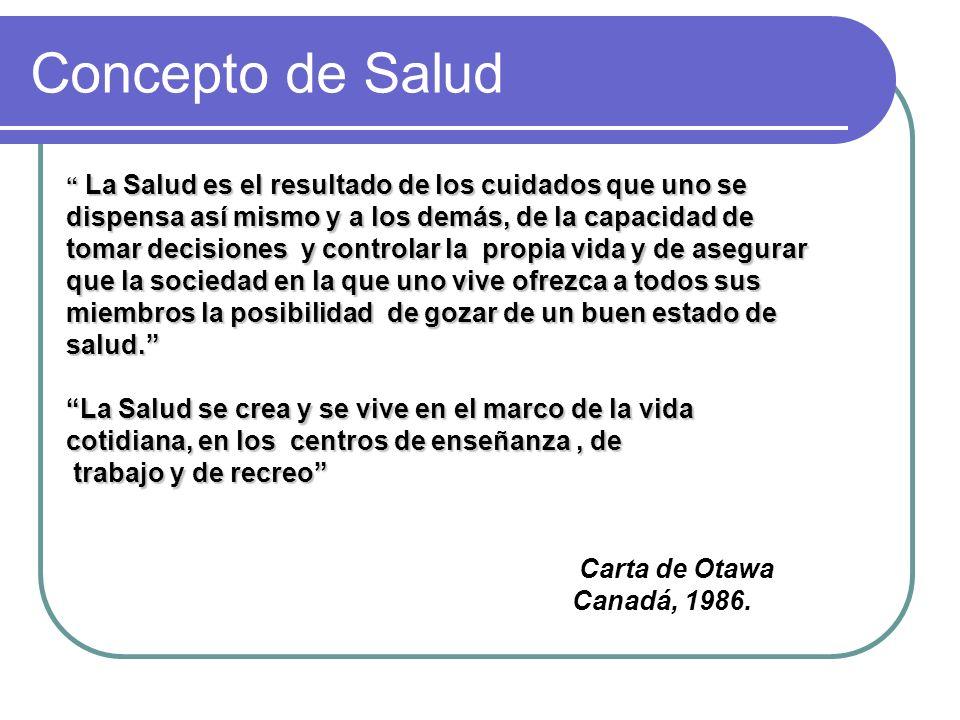 Concepto de Salud La Salud es el resultado de los cuidados que uno se.