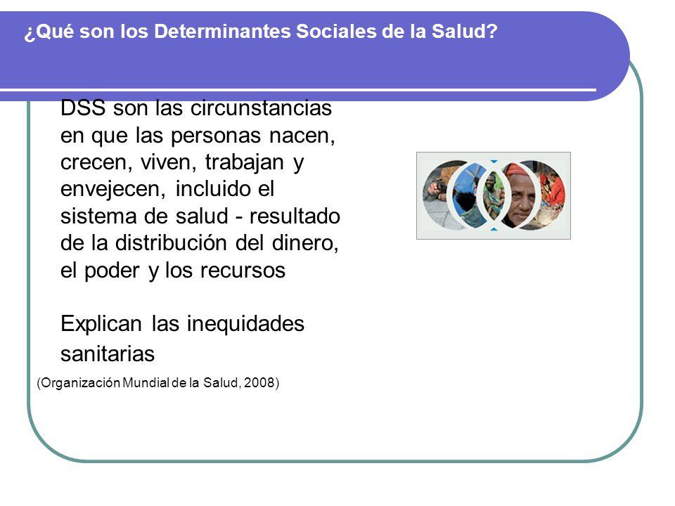 ¿Qué son los Determinantes Sociales de la Salud