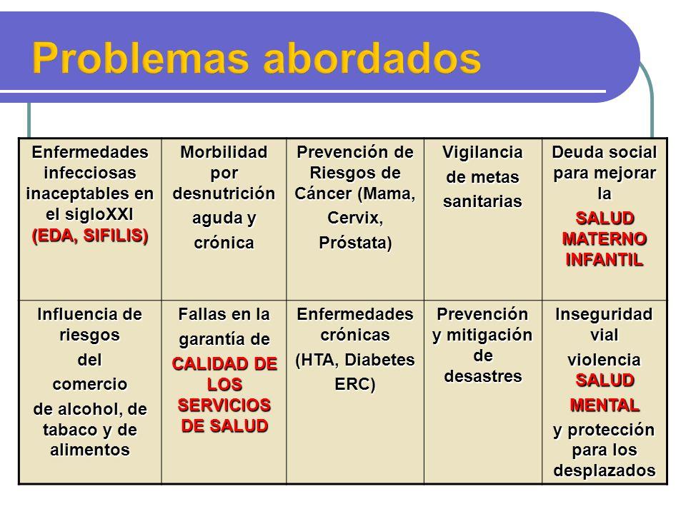 Problemas abordados Enfermedades infecciosas inaceptables en el sigloXXI (EDA, SIFILIS) Morbilidad por desnutrición.