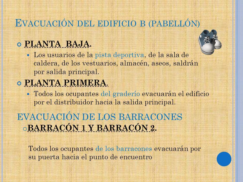 Evacuación del edificio b (PABELLÓN)