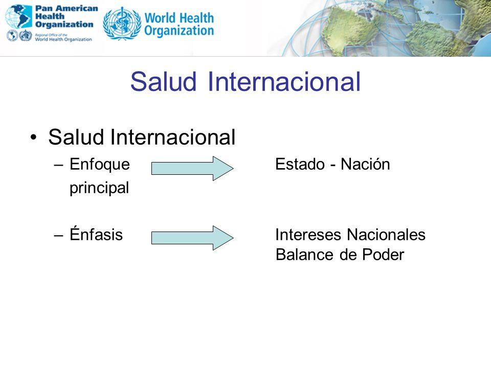 Salud Internacional Salud Internacional Enfoque Estado - Nación