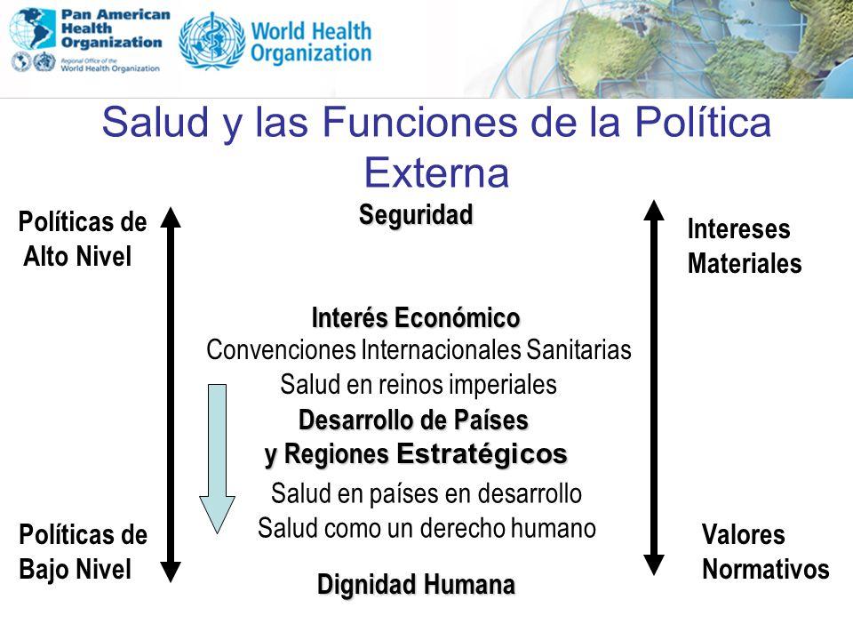 Salud y las Funciones de la Política Externa