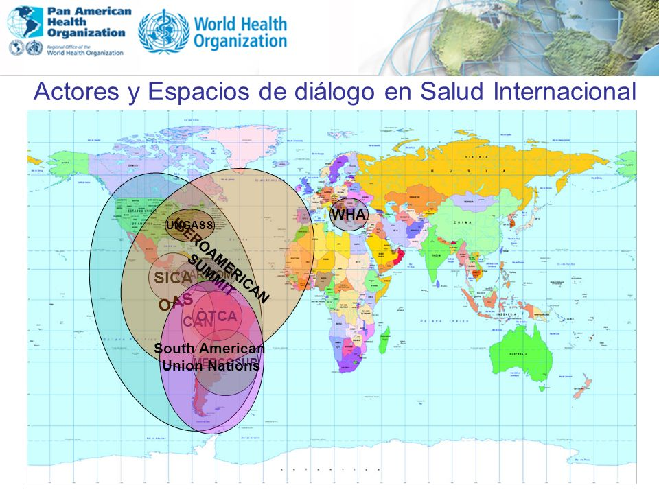 Actores y Espacios de diálogo en Salud Internacional