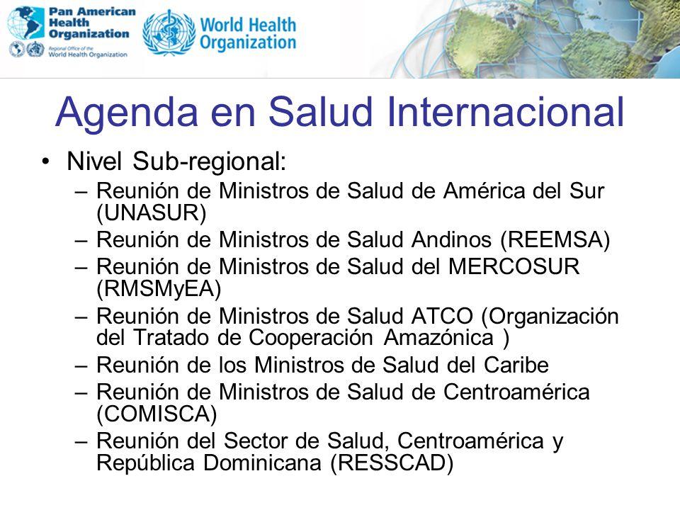 Agenda en Salud Internacional