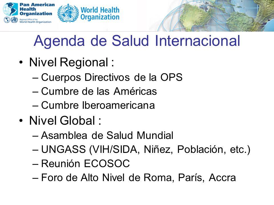 Agenda de Salud Internacional