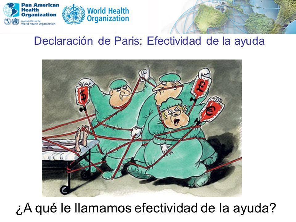 Declaración de Paris: Efectividad de la ayuda