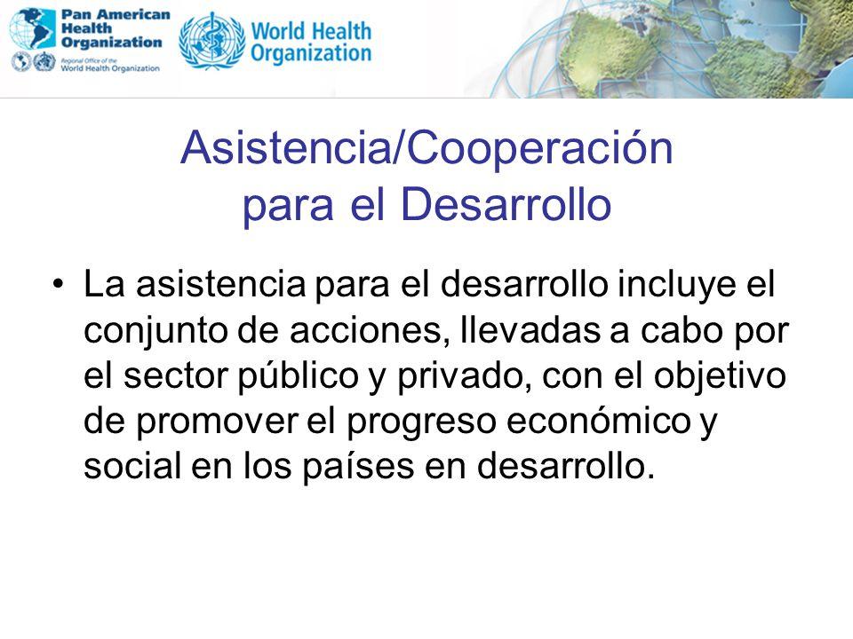 Asistencia/Cooperación para el Desarrollo