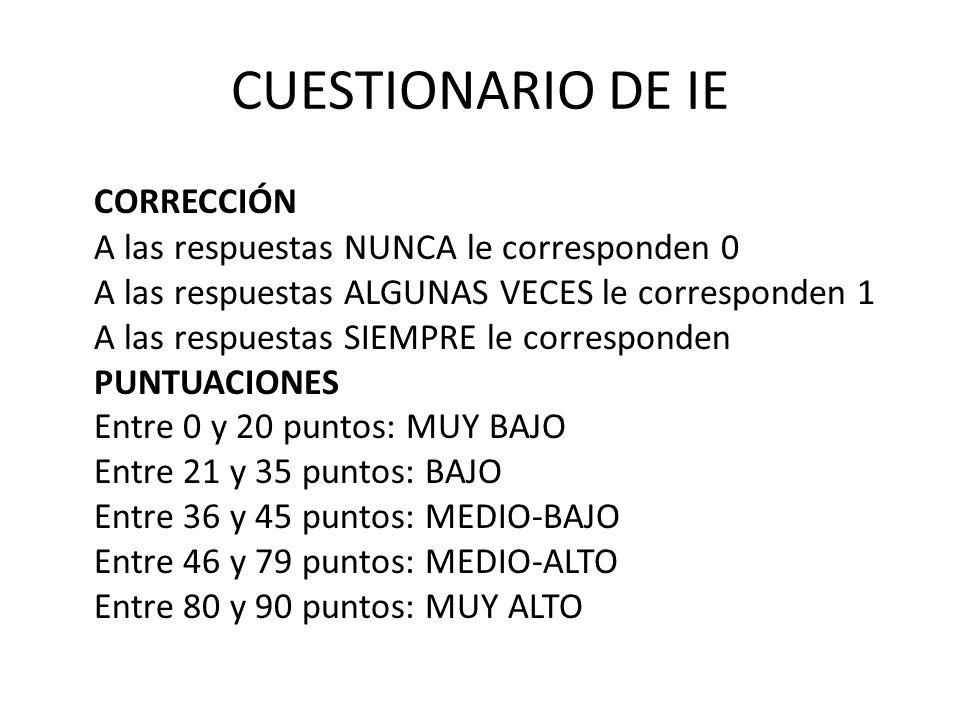 CUESTIONARIO DE IE