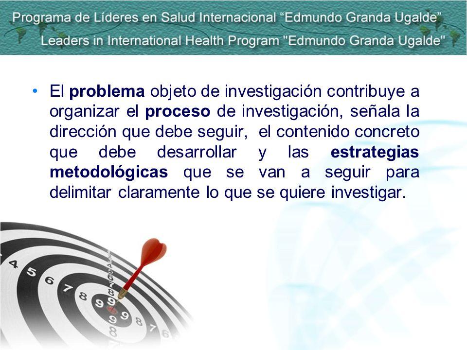 El problema objeto de investigación contribuye a organizar el proceso de investigación, señala la dirección que debe seguir, el contenido concreto que debe desarrollar y las estrategias metodológicas que se van a seguir para delimitar claramente lo que se quiere investigar.