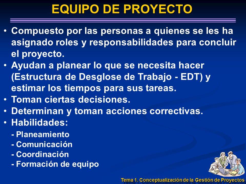 EQUIPO DE PROYECTOCompuesto por las personas a quienes se les ha asignado roles y responsabilidades para concluir el proyecto.
